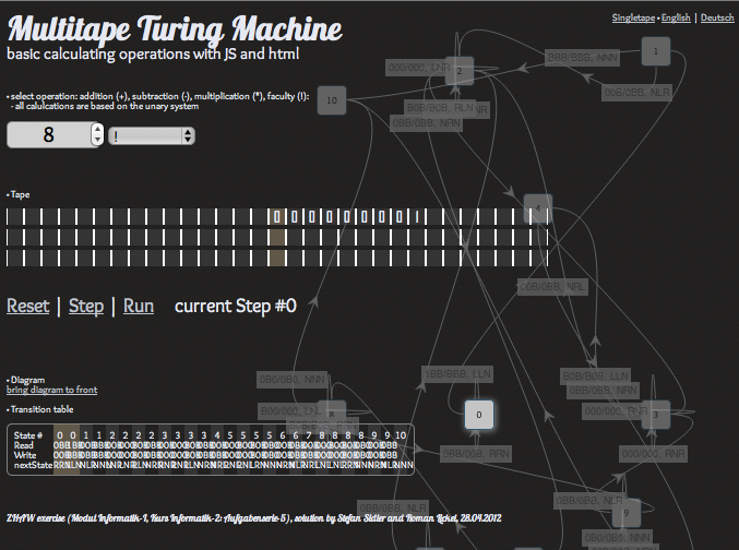 Multitape Turing Machine